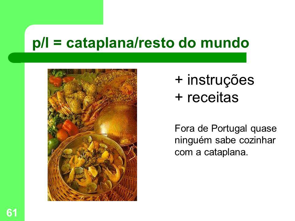 61 p/l = cataplana/resto do mundo + instruções + receitas Fora de Portugal quase ninguém sabe cozinhar com a cataplana.