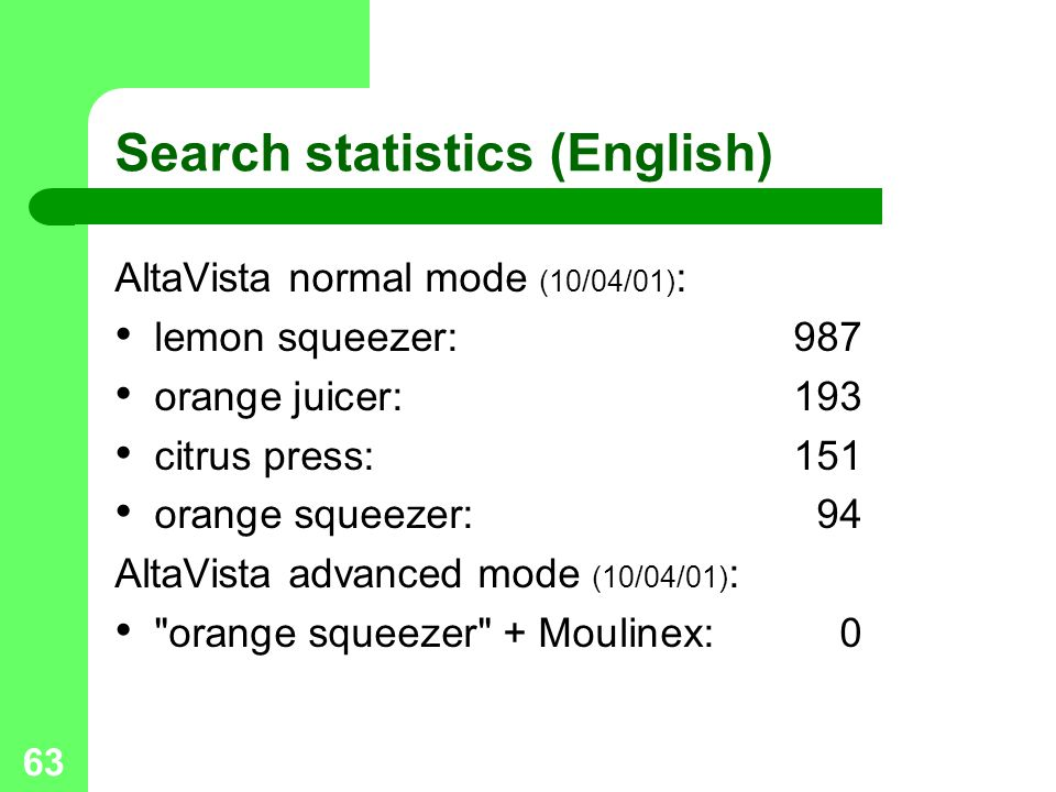 63 Search statistics (English) AltaVista normal mode (10/04/01) : lemon squeezer:987 orange juicer:193 citrus press:151 orange squeezer:94 AltaVista advanced mode (10/04/01) : orange squeezer + Moulinex:0