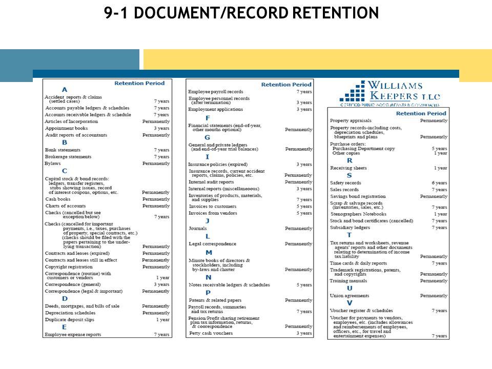 9-1 DOCUMENT/RECORD RETENTION