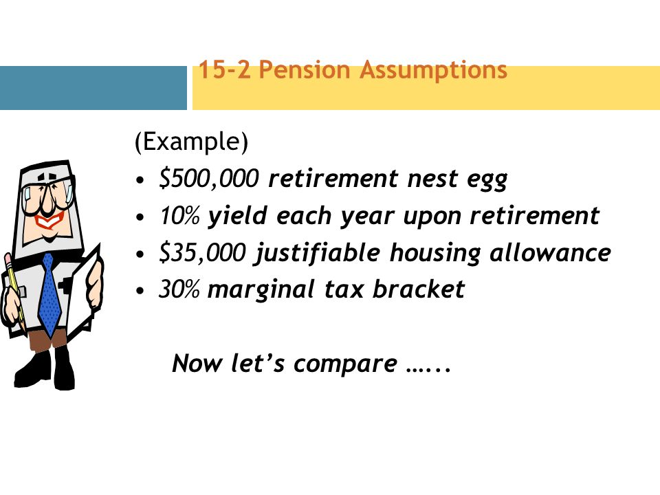 15-2 Pension Assumptions (Example) $500,000 retirement nest egg 10% yield each year upon retirement $35,000 justifiable housing allowance 30% marginal