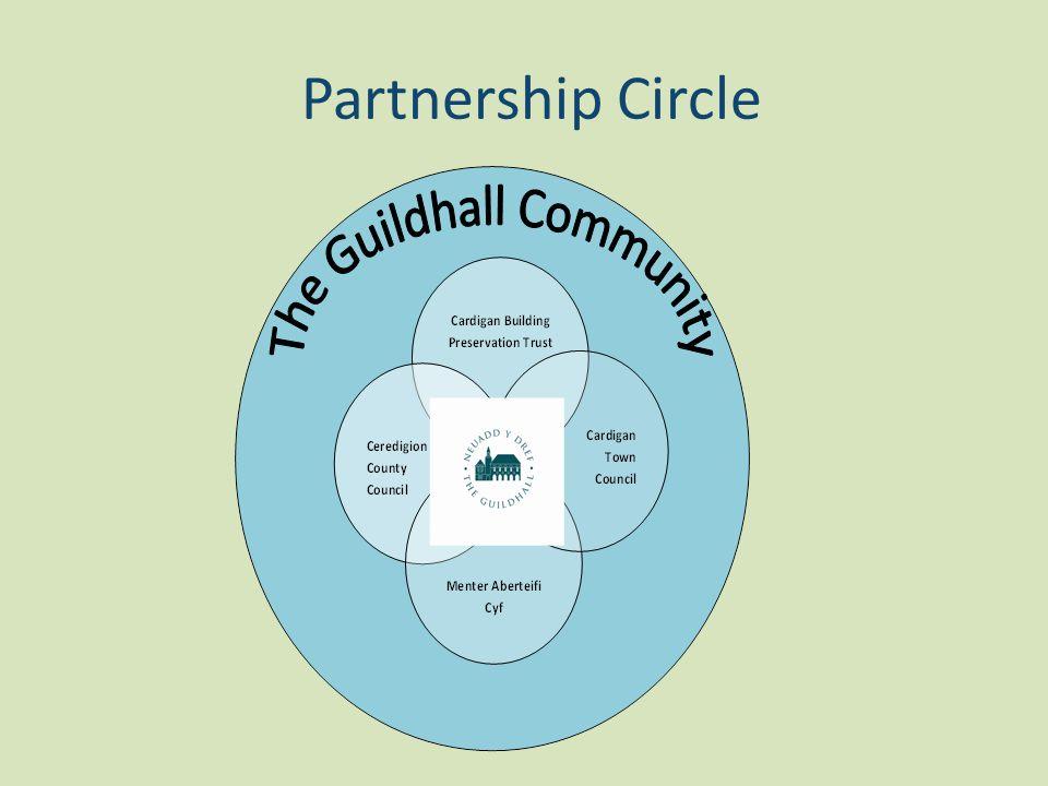 Partnership Circle