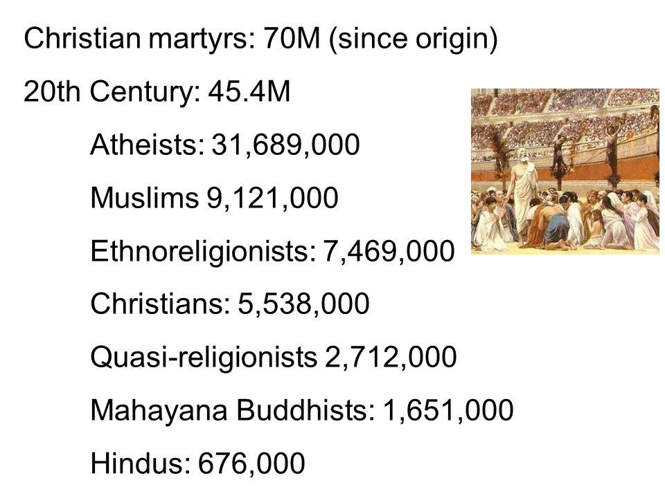 Christian martyrs: 70M (since origin) 20th Century: 45.4M Atheists: 31,689,000 Muslims 9,121,000 Ethnoreligionists: 7,469,000 Christians: 5,538,000 Quasi-religionists 2,712,000 Mahayana Buddhists: 1,651,000 Hindus: 676,000