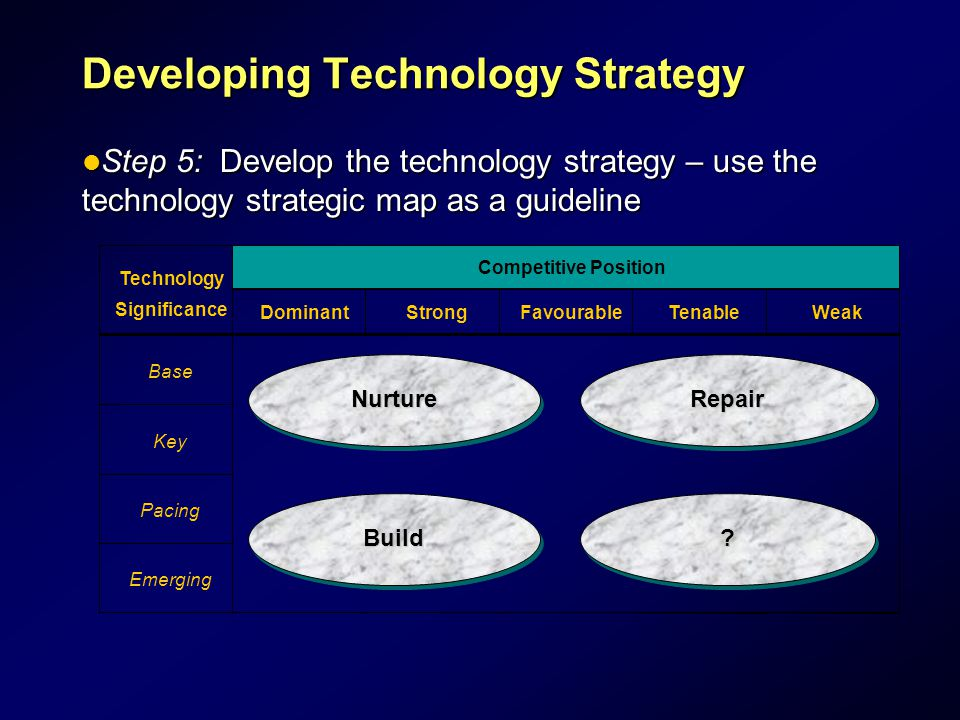 Step 5: Develop the technology strategy – use the technology strategic map as a guideline Step 5: Develop the technology strategy – use the technology strategic map as a guideline NurtureNurture BuildBuild RepairRepair ?.