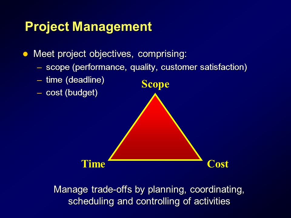 Meet project objectives, comprising: Meet project objectives, comprising: –scope (performance, quality, customer satisfaction) –time (deadline) –cost (budget) Cost Scope Time Project Management Manage trade-offs by planning, coordinating, scheduling and controlling of activities
