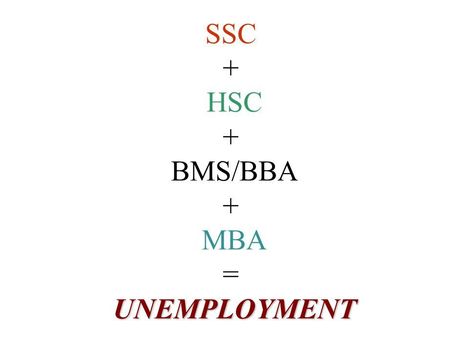 SSC + HSC + BMS/BBA + MBA = UNEMPLOYMENT