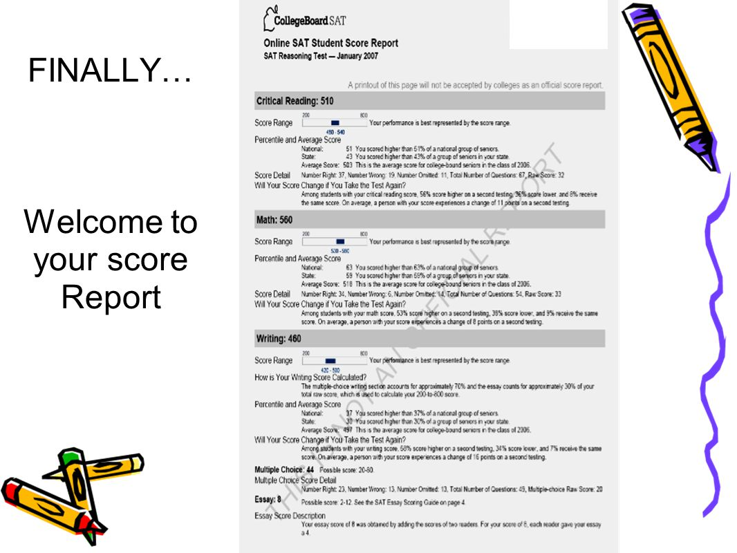 FINALLY… Welcome to your score Report
