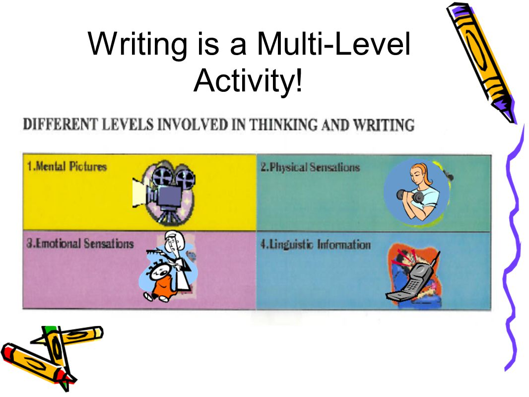 Writing is a Multi-Level Activity!
