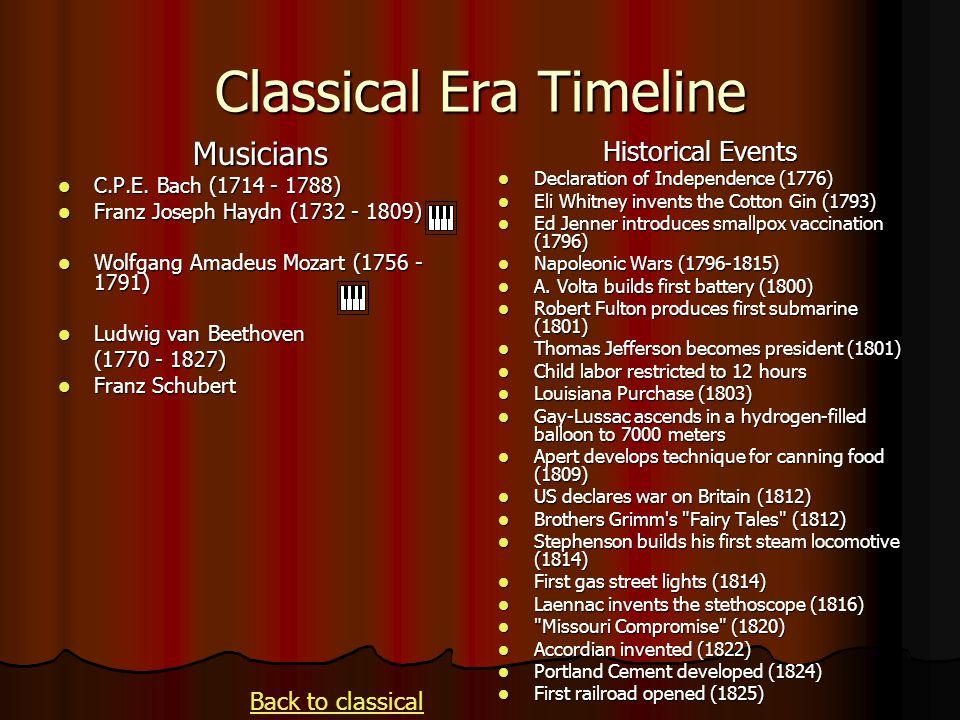 Classical Era Timeline Musicians C.P.E.Bach (1714 - 1788) C.P.E.