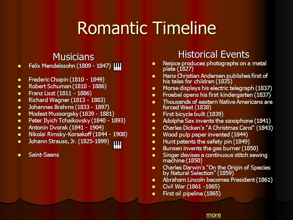 Romantic Timeline Musicians Felix Mendelssohn (1809 - 1847) Felix Mendelssohn (1809 - 1847) Frederic Chopin (1810 - 1849) Frederic Chopin (1810 - 1849) Robert Schuman (1810 - 1886) Robert Schuman (1810 - 1886) Franz Liszt (1811 - 1886) Franz Liszt (1811 - 1886) Richard Wagner (1813 - 1883) Richard Wagner (1813 - 1883) Johannes Brahms (1833 - 1897) Johannes Brahms (1833 - 1897) Modest Mussorgsky (1839 - 1881) Modest Mussorgsky (1839 - 1881) Peter Ilyich Tchaikovsky (1840 - 1893) Peter Ilyich Tchaikovsky (1840 - 1893) Antonin Dvorak (1841 - 1904) Antonin Dvorak (1841 - 1904) Nikolai Rimsky-Korsakoff (1844 - 1908) Nikolai Rimsky-Korsakoff (1844 - 1908) Johann Strauss, Jr.
