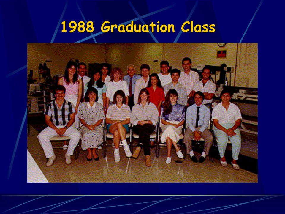 1988 Graduation Class