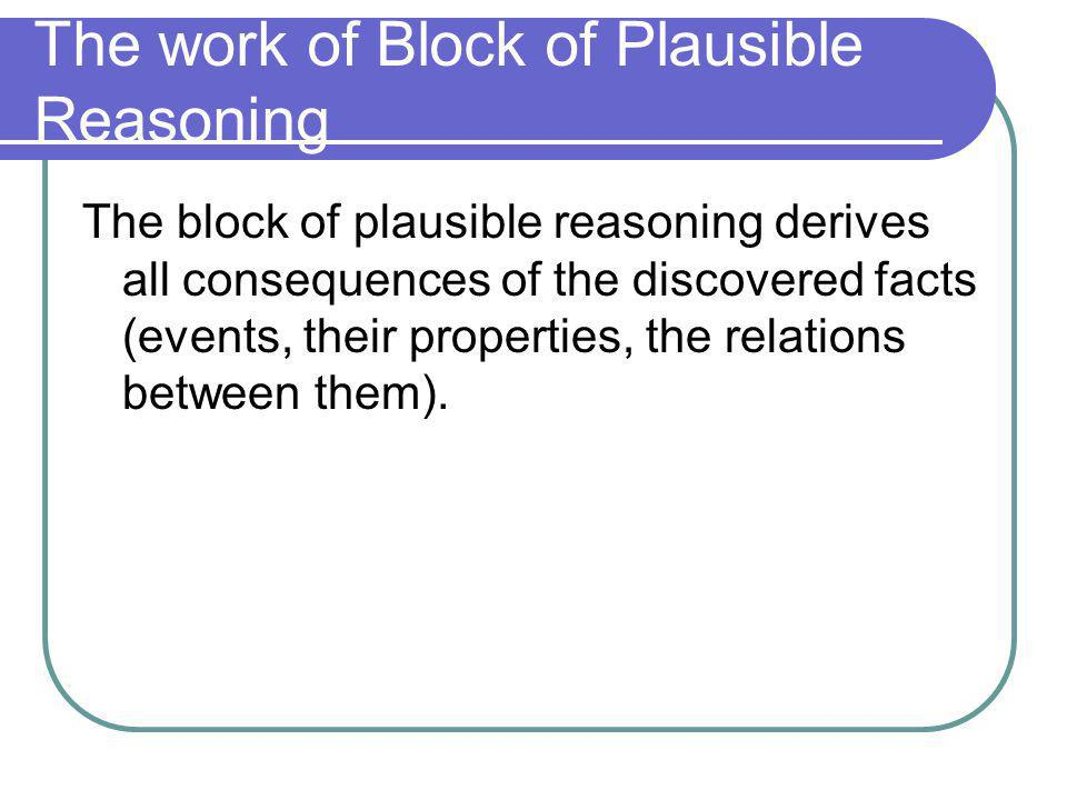 The work of Block of Plausible Reasoning The block of plausible reasoning derives all consequences of the discovered facts (events, their properties,