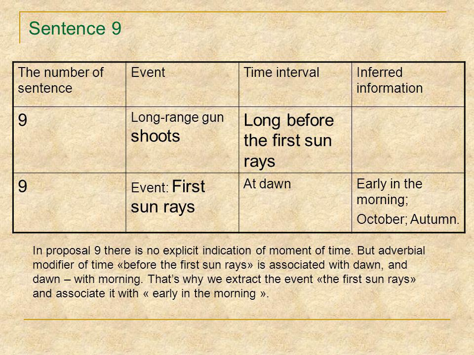Sentence 9 The number of sentence EventTime intervalInferred information 9 Long-range gun shoots Long before the first sun rays 9 Event: First sun ray