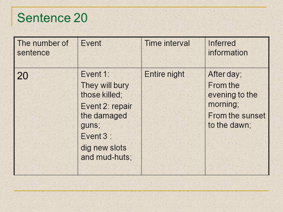 Sentence 20 The number of sentence EventTime intervalInferred information 20 Event 1: They will bury those killed; Event 2: repair the damaged guns; E