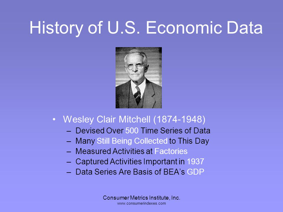 Consumer Metrics Institute, Inc. www.consumerindexes.com History of U.S. Economic Data The Administration had no good data concerning the status of th