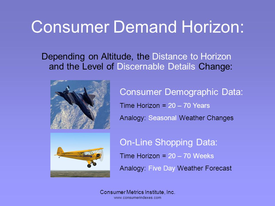 Consumer Metrics Institute, Inc. www.consumerindexes.com Consumer Demand is a window to see the GDP thats still Over the Horizon Watching Consumer Dem