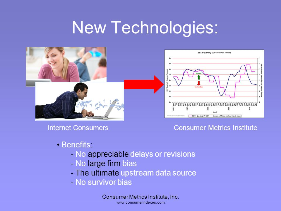 Consumer Metrics Institute, Inc. www.consumerindexes.com New Technologies: Consumer Tracking Databases Data Mining Process
