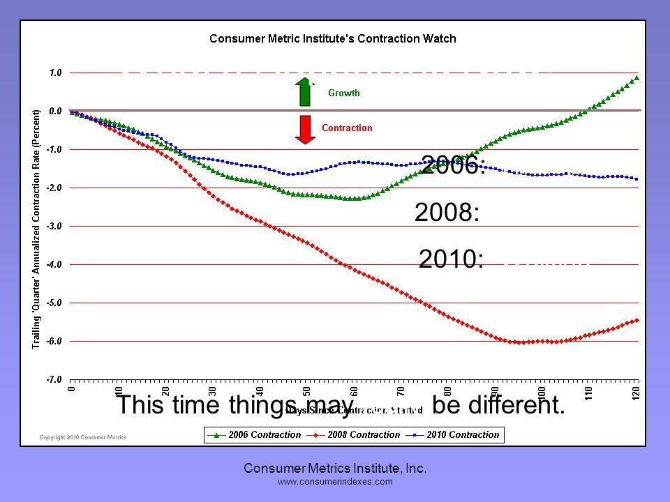 Consumer Metrics Institute, Inc. www.consumerindexes.com 2010