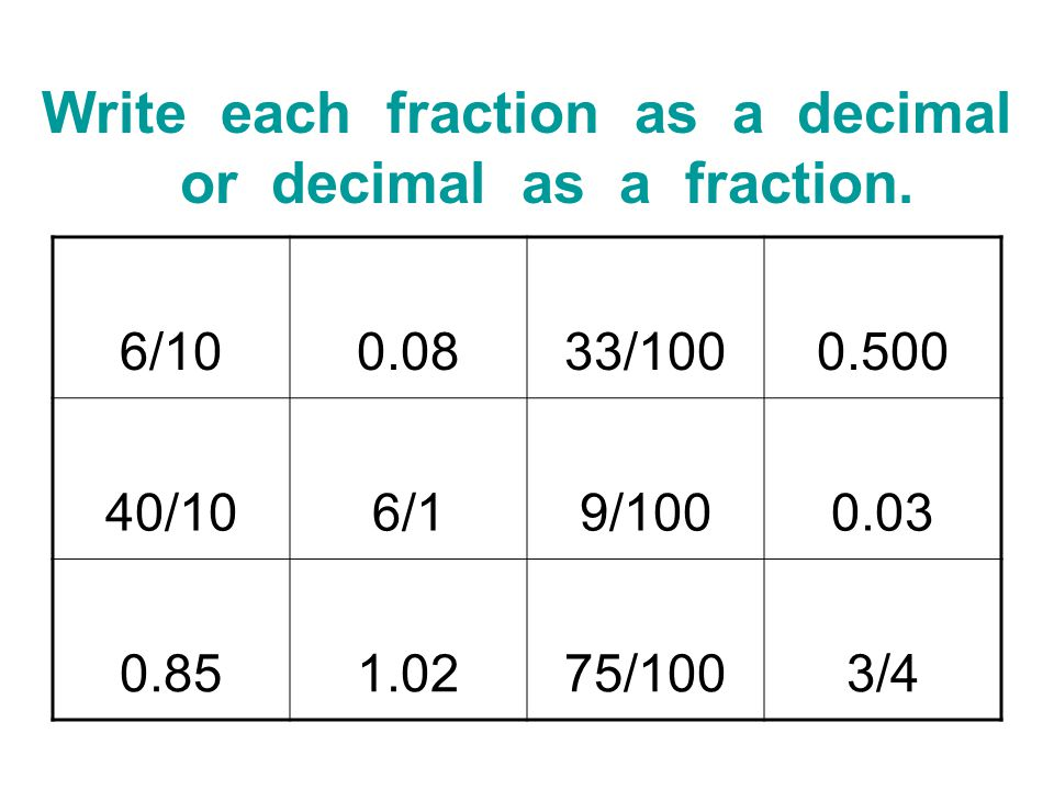 Write each fraction as a decimal or decimal as a fraction. 6/100.0833/1000.500 40/106/19/1000.03 0.851.0275/1003/4