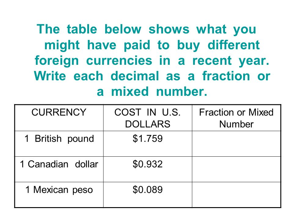 The table below shows what you might have paid to buy different foreign currencies in a recent year. Write each decimal as a fraction or a mixed numbe