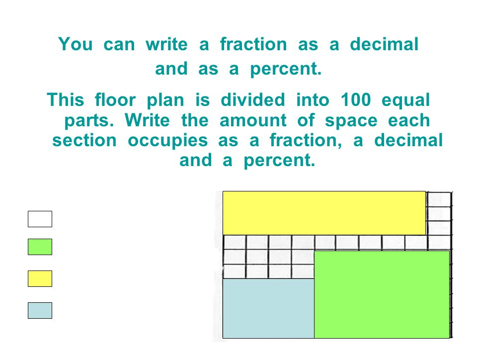 You can write a fraction as a decimal and as a percent. This floor plan is divided into 100 equal parts. Write the amount of space each section occupi