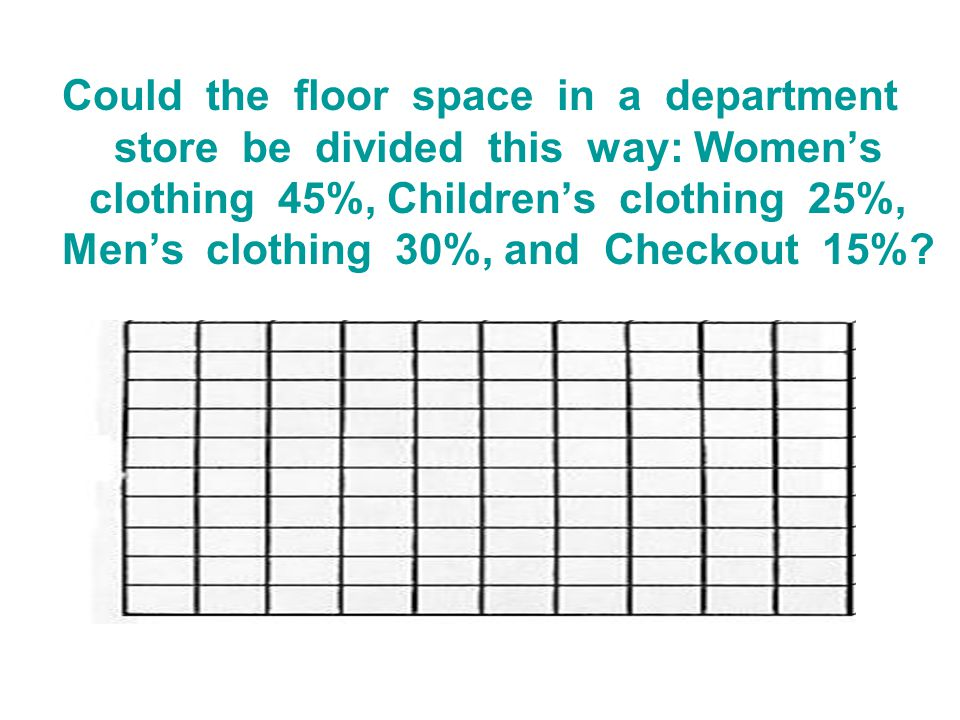 Could the floor space in a department store be divided this way: Womens clothing 45%, Childrens clothing 25%, Mens clothing 30%, and Checkout 15%?
