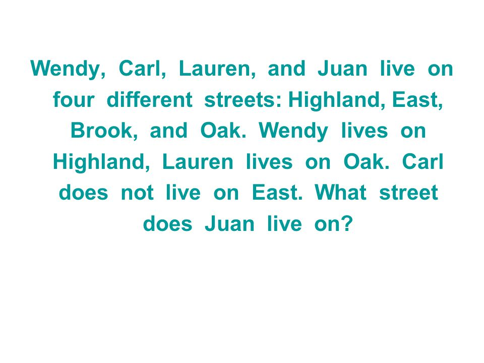 Wendy, Carl, Lauren, and Juan live on four different streets: Highland, East, Brook, and Oak. Wendy lives on Highland, Lauren lives on Oak. Carl does