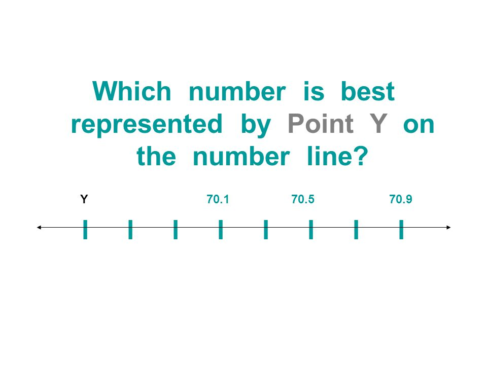 Which number is best represented by Point Y on the number line? Y 70.1 70.5 70.9 l l l l