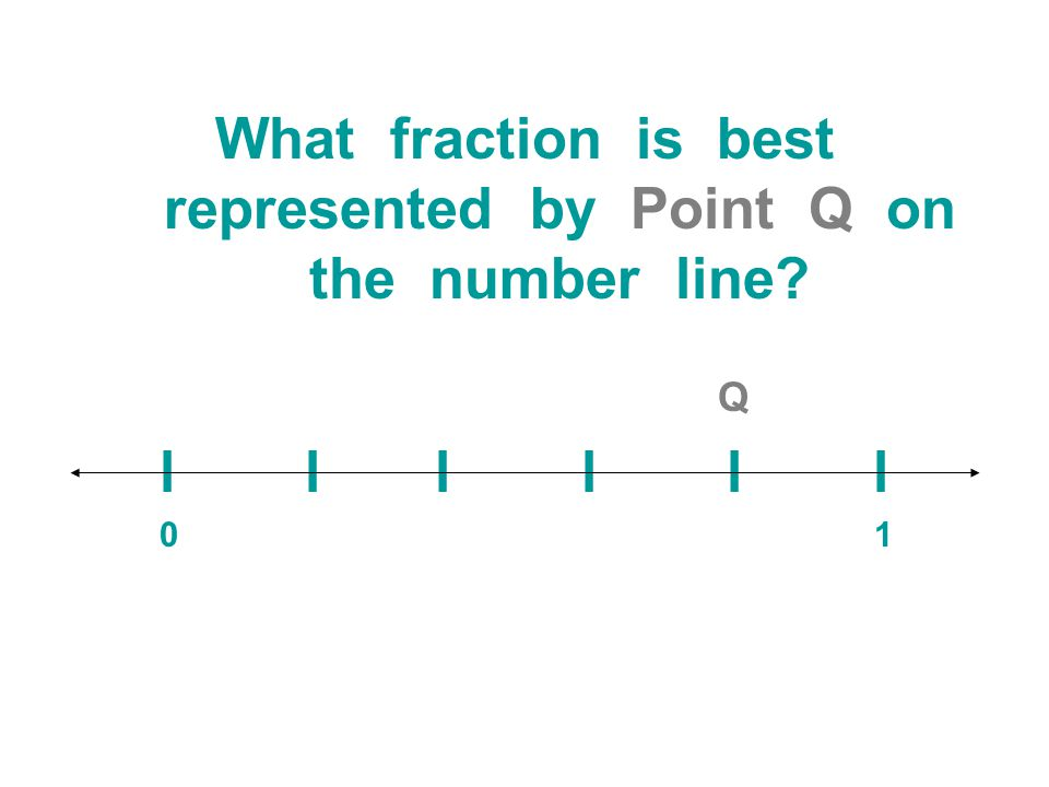 What fraction is best represented by Point Q on the number line? Q l l l 0 1