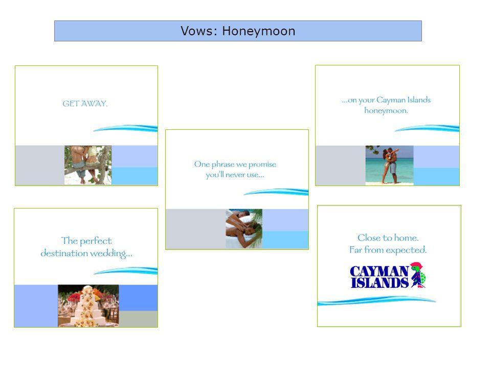 Vows: Honeymoon