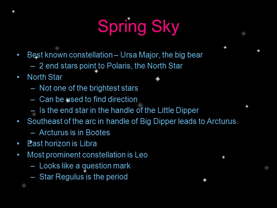 Spring Sky Best known constellation – Ursa Major, the big bear –2 end stars point to Polaris, the North Star North Star –Not one of the brightest stars –Can be used to find direction –Is the end star in the handle of the Little Dipper Southeast of the arc in handle of Big Dipper leads to Arcturus.
