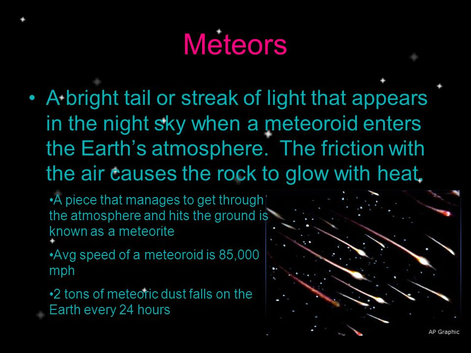 Meteors A bright tail or streak of light that appears in the night sky when a meteoroid enters the Earths atmosphere.