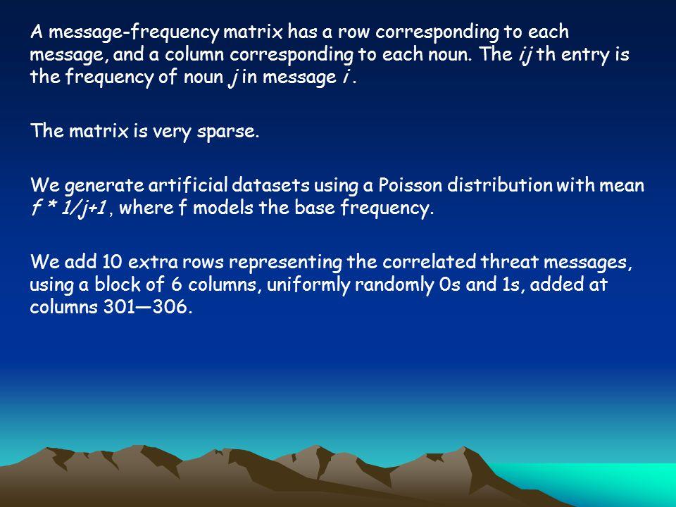 A message-frequency matrix has a row corresponding to each message, and a column corresponding to each noun.