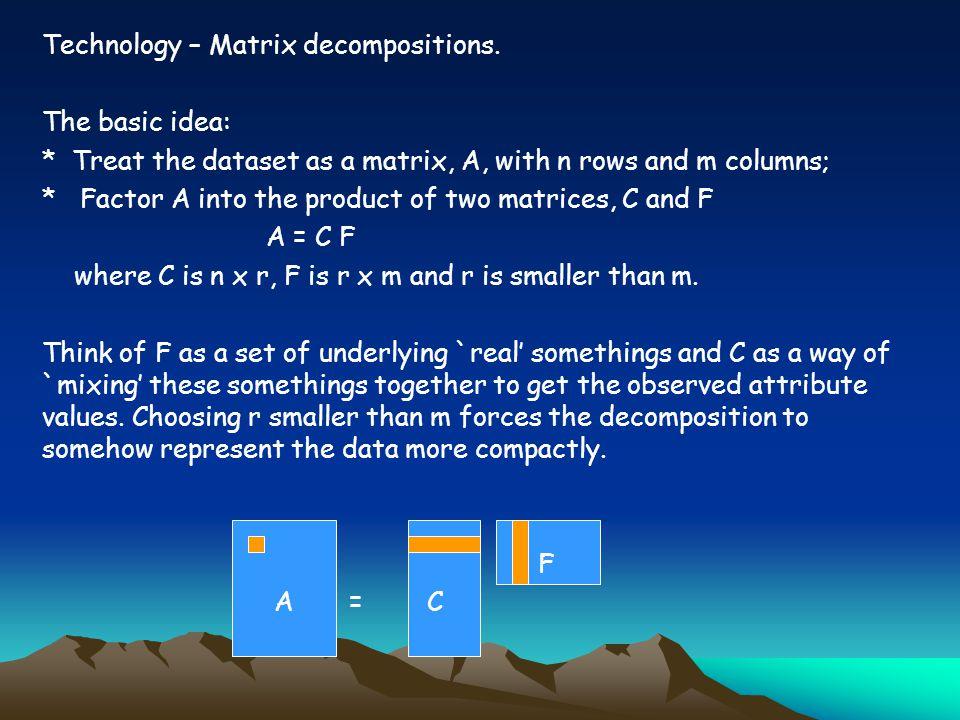 Technology – Matrix decompositions.