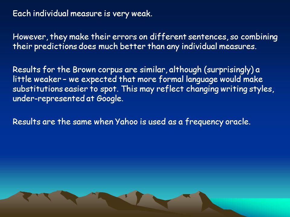 Each individual measure is very weak.