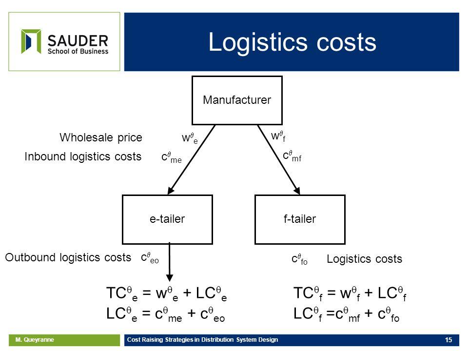 M. Queyranne Cost Raising Strategies in Distribution System Design 15 Logistics costs TC e = w e + LC e TC f = w f + LC f LC e = c me + c eo LC f =c m
