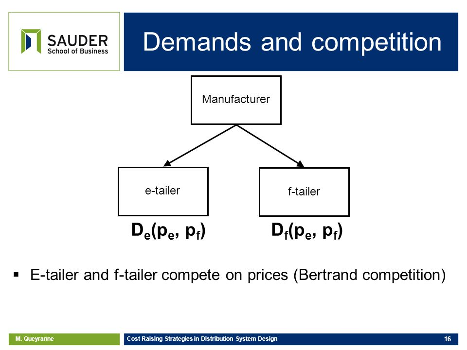 M. Queyranne Cost Raising Strategies in Distribution System Design 16 Demands and competition E-tailer and f-tailer compete on prices (Bertrand compet