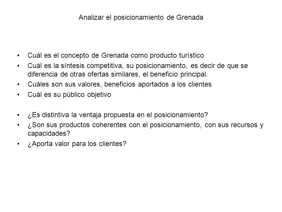 Analizar el posicionamiento de Grenada Cuál es el concepto de Grenada como producto turístico Cuál es la síntesis competitiva, su posicionamiento, es decir de que se diferencia de otras ofertas similares, el beneficio principal.