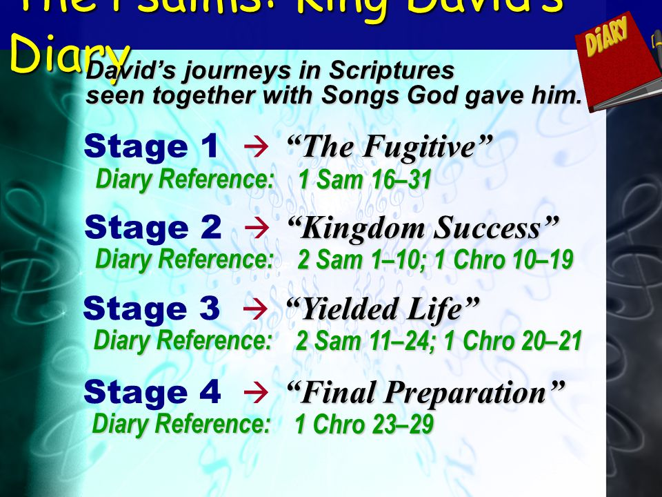 Stage 1 The Fugitive Stage 2 Kingdom Success Stage 3 Yielded Life Stage 4 Final Preparation Diary Reference: 1 Sam 16–31 2 Sam 1–10; 1 Chro 10–19 2 Sa