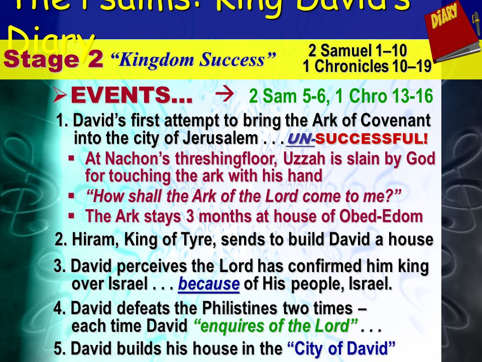 The Psalms: King Davids Diary Stage 2 Kingdom Success E EVENTS... 2 Samuel 1–10 1 Chronicles 10–19 2 Sam 5-6, 1 Chro 13-16 At Nachons threshingfloor,