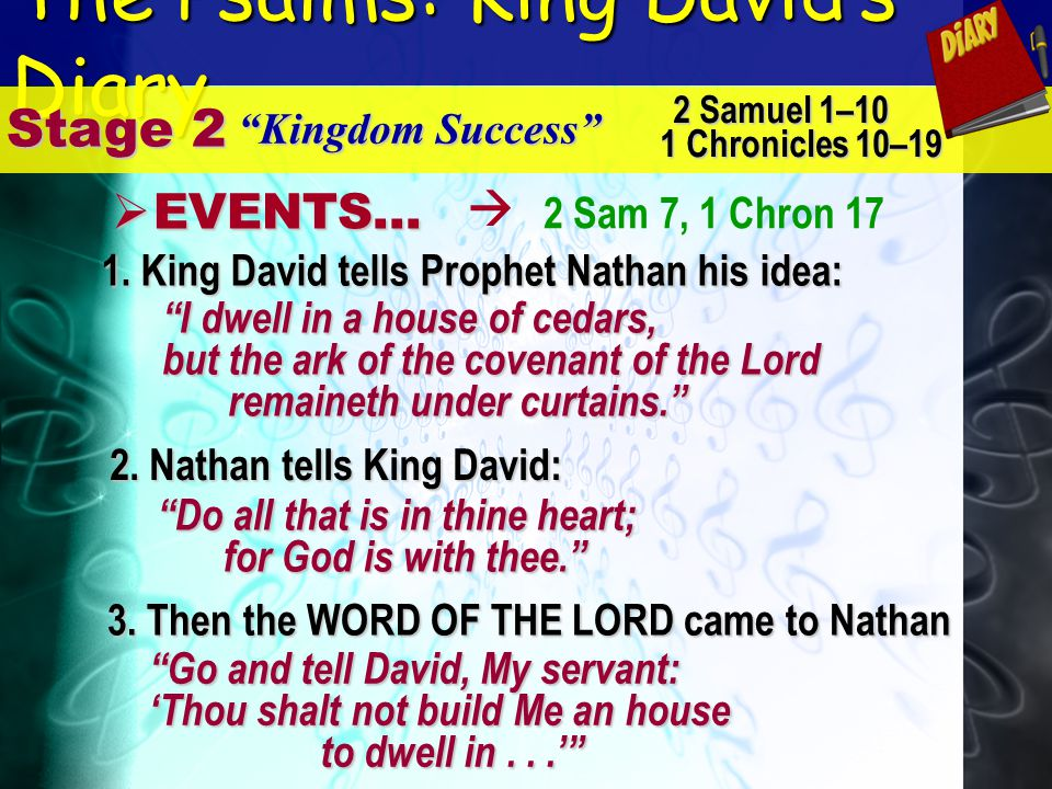 Stage 2 Kingdom Success E EVENTS... 2 Samuel 1–10 1 Chronicles 10–19 2 Sam 7, 1 Chron 17 1.K ing David tells Prophet Nathan his idea: I dwell in a hou