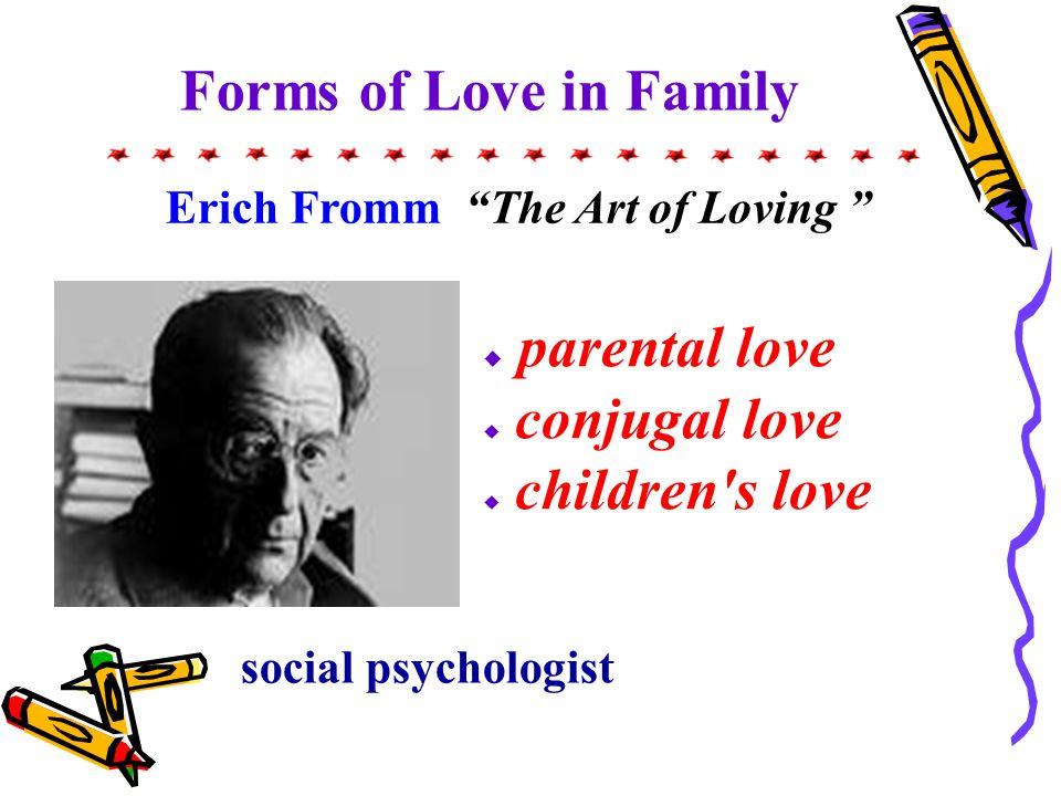 Forms of Love in Family parental love conjugal love children s love Erich Fromm The Art of Loving social psychologist