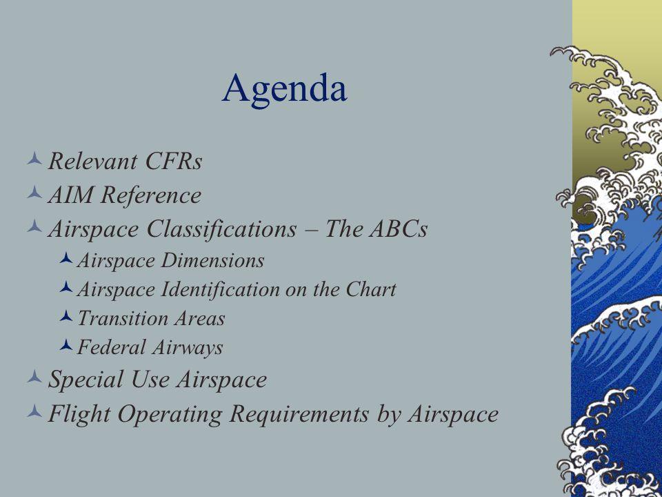 Airspace Aviation 51 Natasha Flaherty natasha@mail.viking.org +1 650 592-7500 9 Feb 2003 Version 2.1