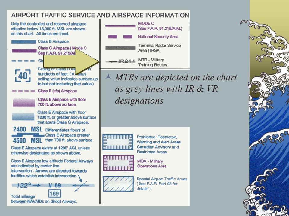 Military Training Routes (MTR) Identification and Charting Route Identification MTRs with no segment above 1,500 feet AGL shall be identified by four