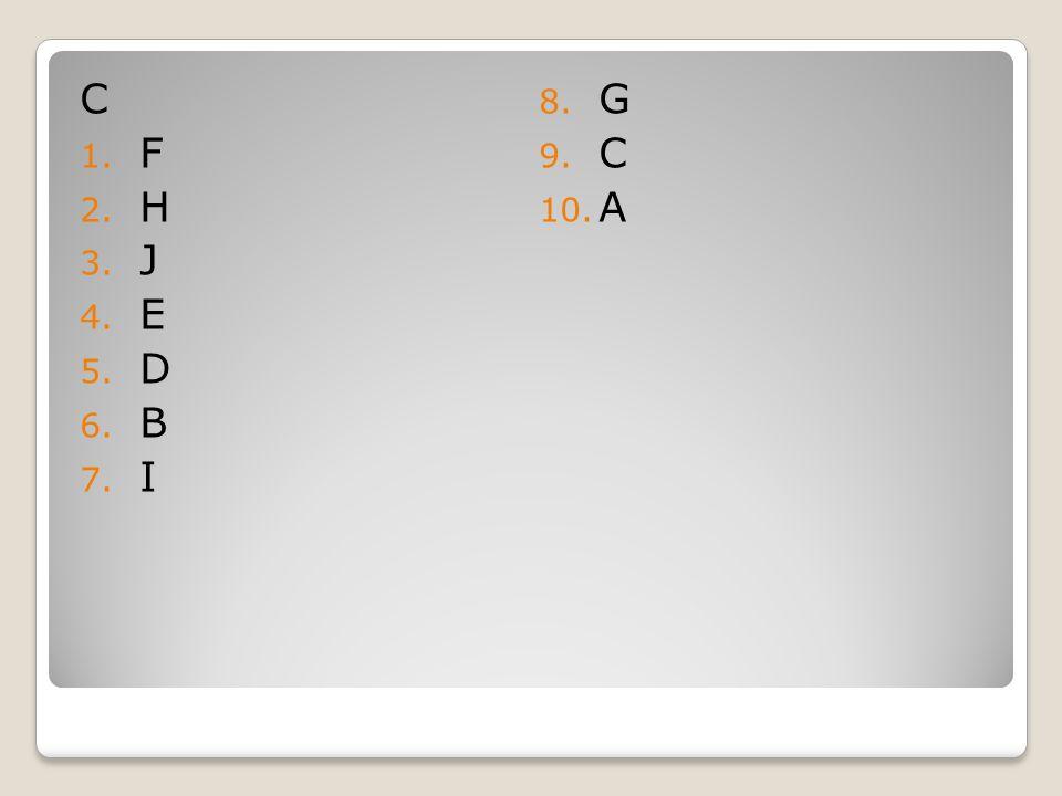 C 1. F 2. H 3. J 4. E 5. D 6. B 7. I 8. G 9. C 10. A