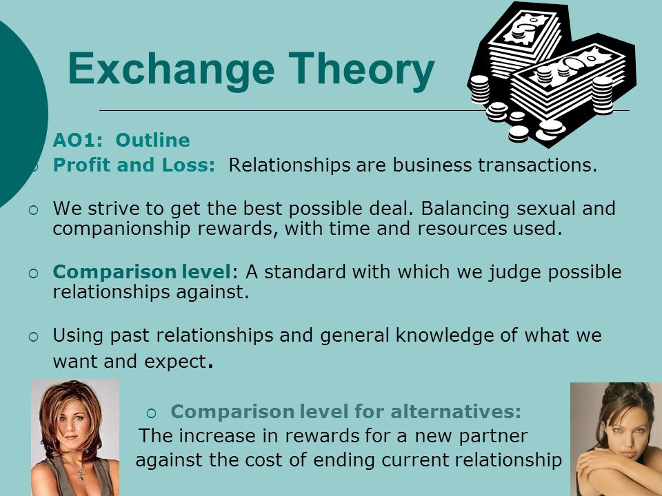 Exchange Theory AO1: Outline Profit and Loss: Relationships are business transactions. We strive to get the best possible deal. Balancing sexual and c