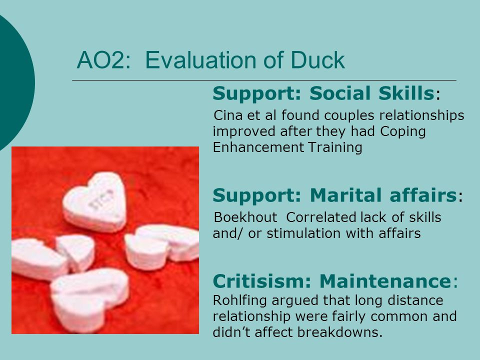 AO2: Evaluation of Duck Support: Social Skills : Cina et al found couples relationships improved after they had Coping Enhancement Training Support: M