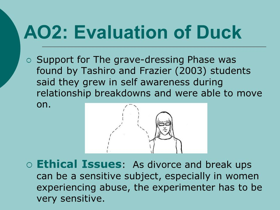 AO2: Evaluation of Duck Support for The grave-dressing Phase was found by Tashiro and Frazier (2003) students said they grew in self awareness during