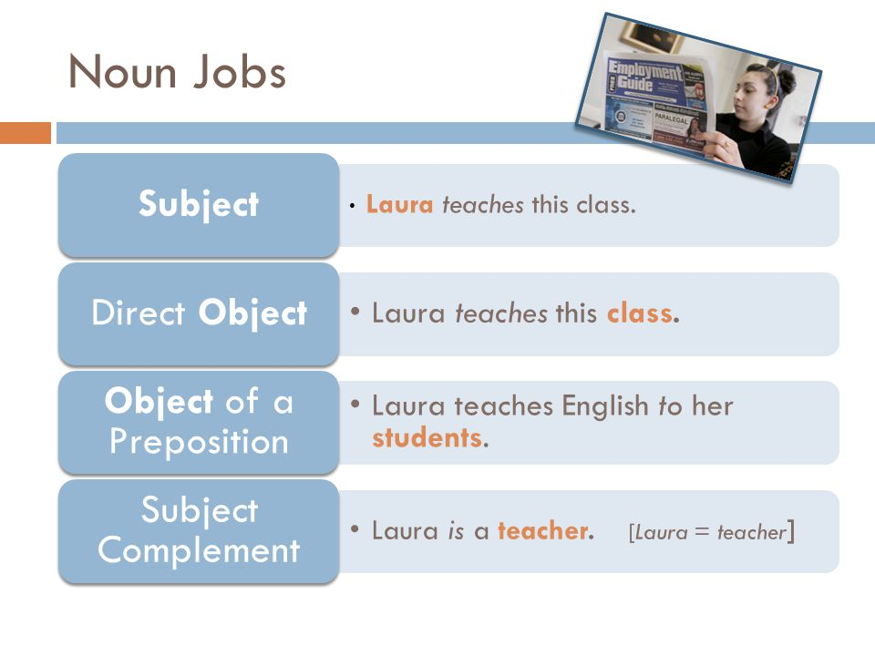 Noun Jobs Laura teaches this class. Subject Laura teaches this class.