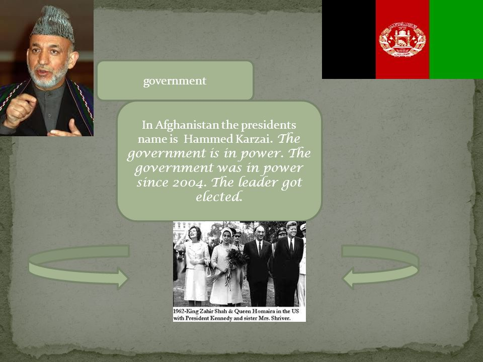 government In Afghanistan the presidents name is Hammed Karzai.