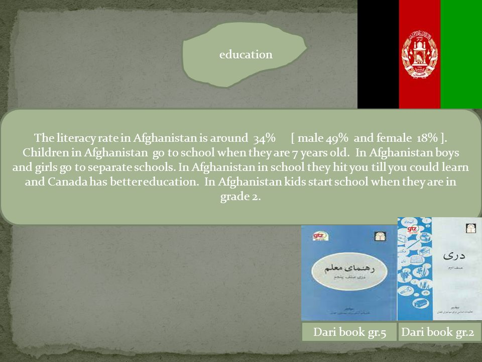 education The literacy rate in Afghanistan is around 34% [ male 49% and female 18% ].